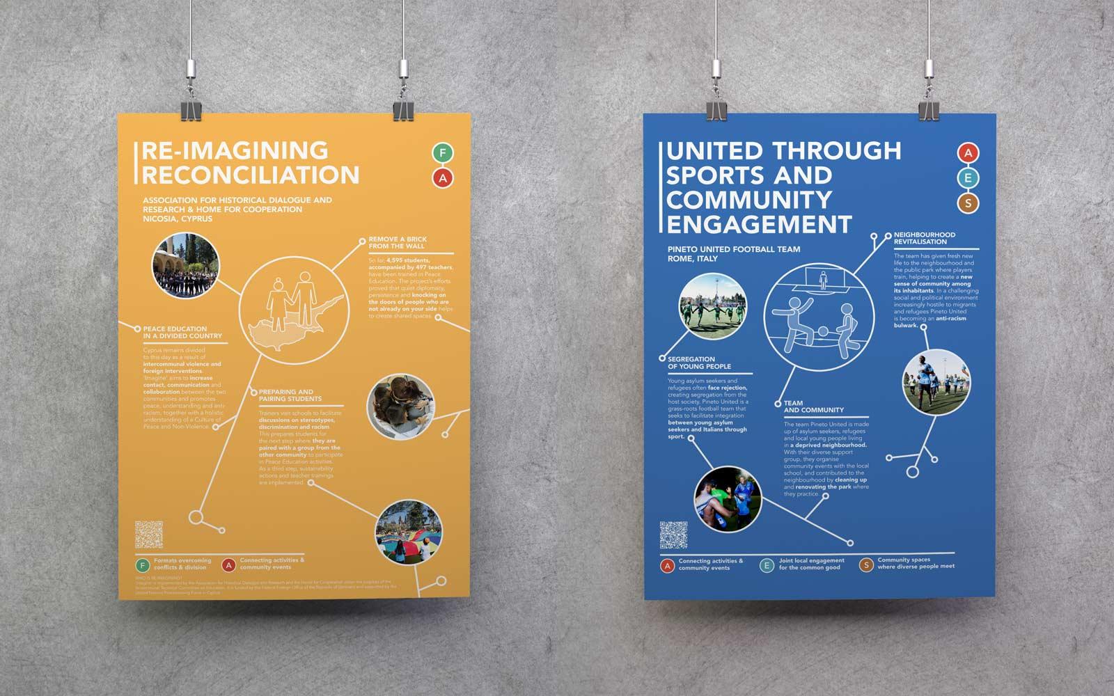 Mock Up Poster Vertical Web